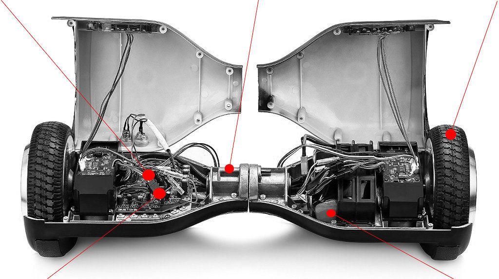 Устройство гироскутера настоящего SMART BALANCE