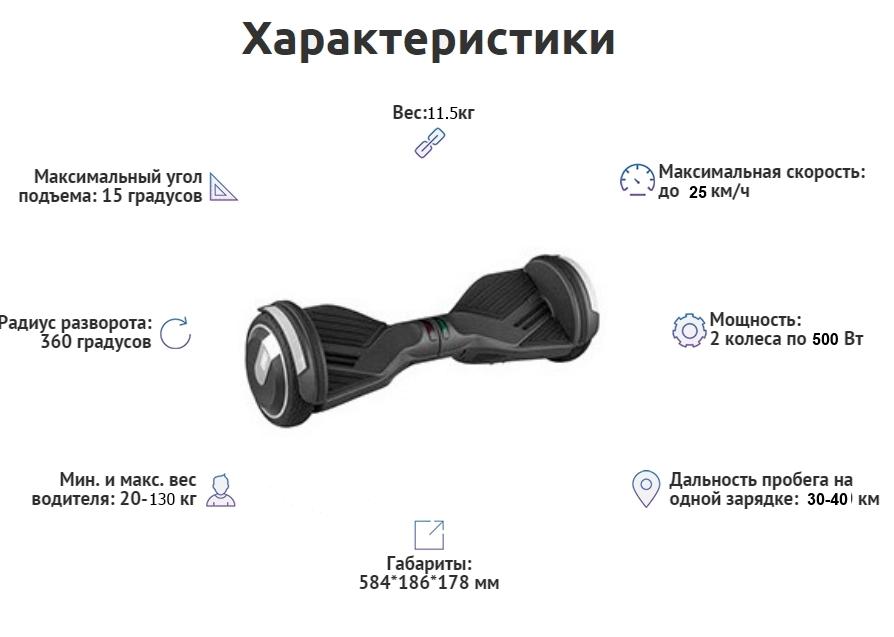 Внутреннее устройство гироскутера